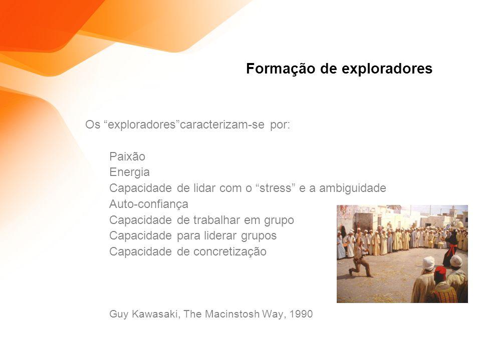 Formação de exploradores Os exploradores caracterizam-se por: Paixão Energia Capacidade de lidar com o stress e a ambiguidade Auto-confiança Capacidade de trabalhar em grupo Capacidade para liderar grupos Capacidade de concretização Guy Kawasaki, The Macinstosh Way, 1990