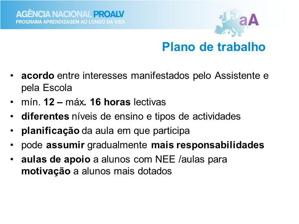 Plano de trabalho acordo entre interesses manifestados pelo Assistente e pela Escola mín.