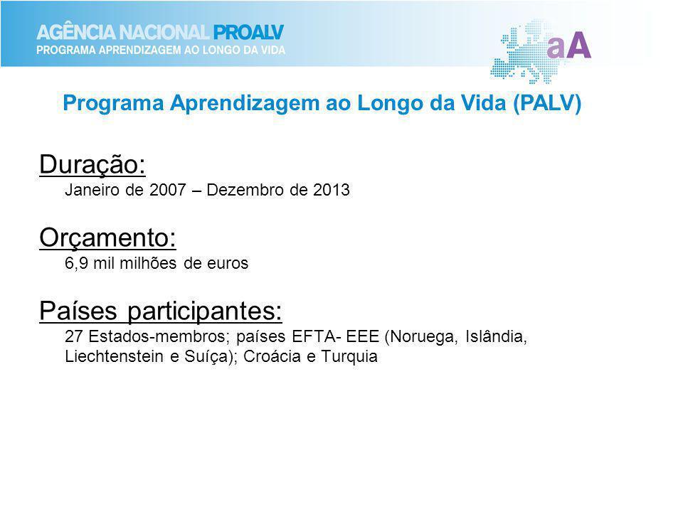 Programa Aprendizagem ao Longo da Vida (PALV) Duração: Janeiro de 2007 – Dezembro de 2013 Orçamento: 6,9 mil milhões de euros Países participantes: 27