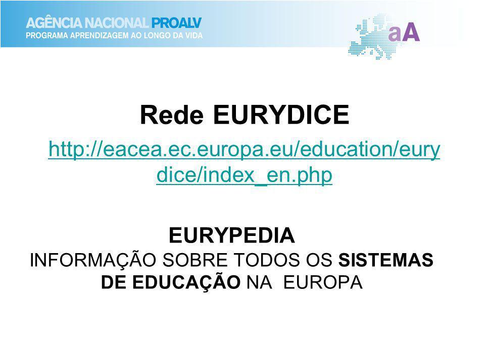 EURYPEDIA INFORMAÇÃO SOBRE TODOS OS SISTEMAS DE EDUCAÇÃO NA EUROPA Rede EURYDICE http://eacea.ec.europa.eu/education/eury dice/index_en.php