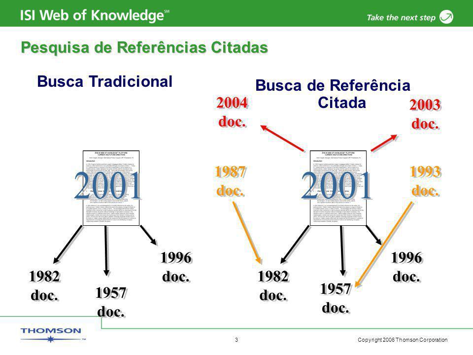 Copyright 2006 Thomson Corporation 3 Pesquisa de Referências Citadas Busca Tradicional 1982 doc. 1957 doc. 1996 doc. 1982 doc. 1996 doc. 1957 doc. 198