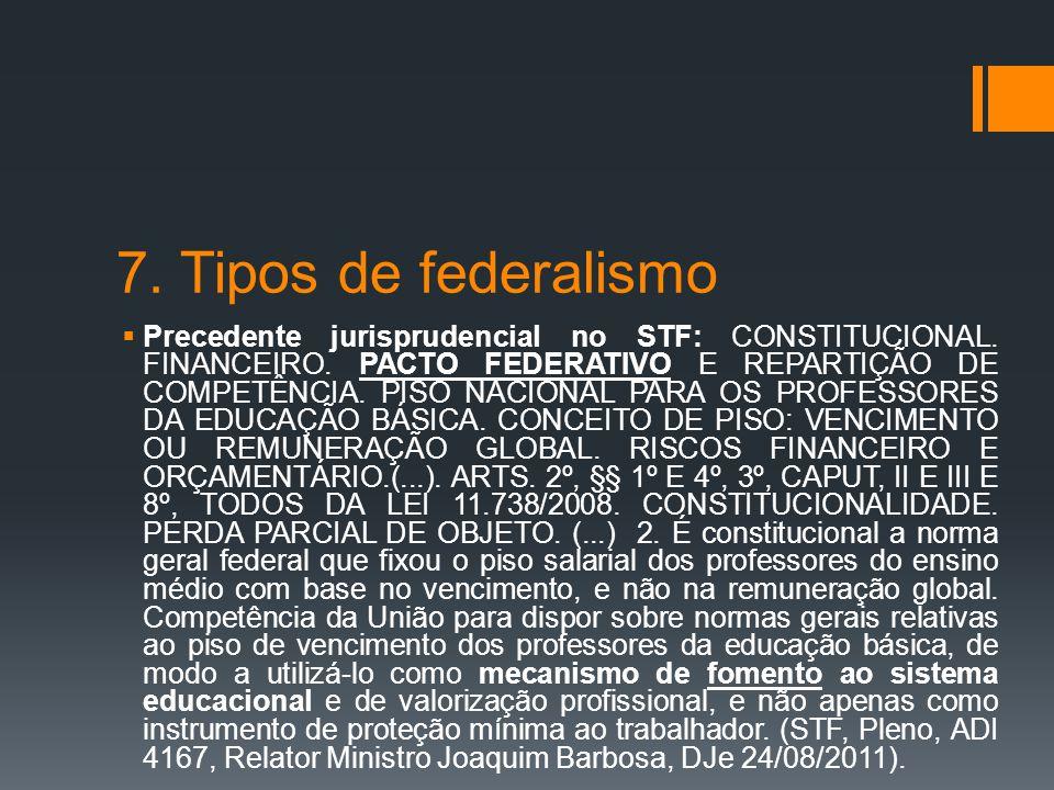 7.Tipos de federalismo  Precedente jurisprudencial no STF: CONSTITUCIONAL.