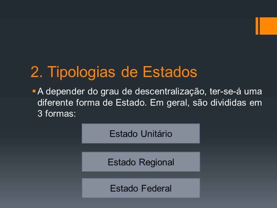 2. Tipologias de Estados  A depender do grau de descentralização, ter-se-á uma diferente forma de Estado. Em geral, são divididas em 3 formas: Estado