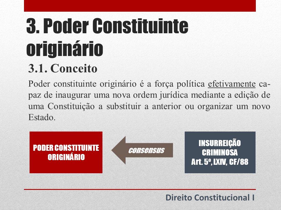 3.Poder Constituinte originário Direito Constitucional I 3.2.