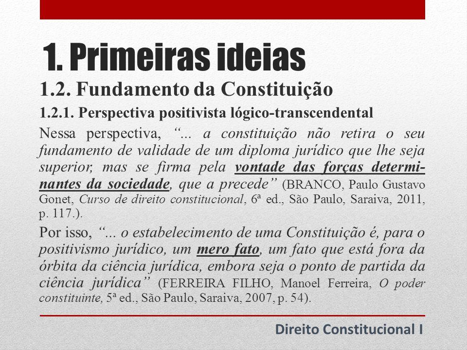 1.Primeiras ideias 1.2. Fundamento da Constituição 1.2.2.