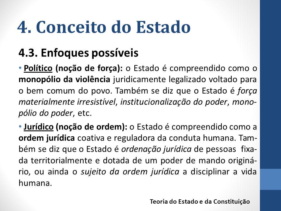 4.Conceito do Estado 4.3.