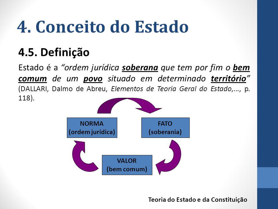 4.Conceito do Estado 4.5.