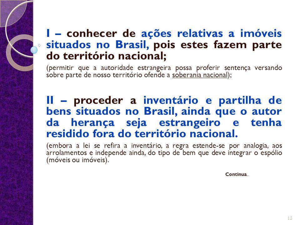 I – conhecer de ações relativas a imóveis situados no Brasil, pois estes fazem parte do território nacional; (permitir que a autoridade estrangeira po