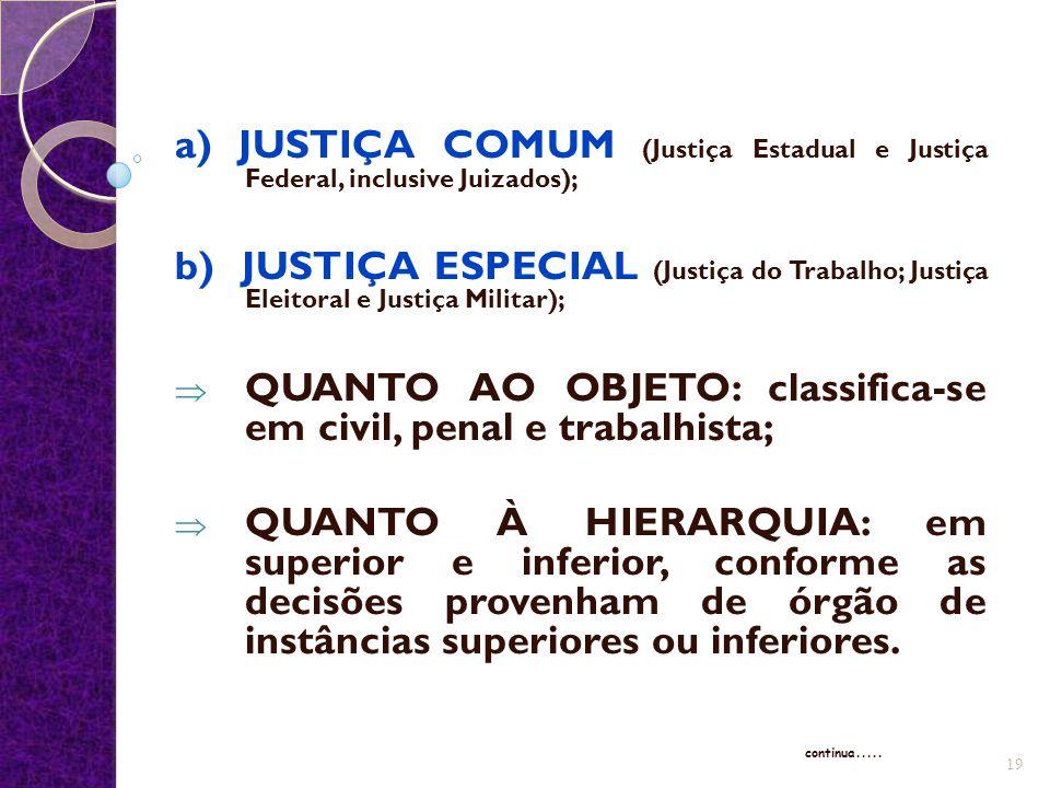 a) JUSTIÇA COMUM (Justiça Estadual e Justiça Federal, inclusive Juizados); b) JUSTIÇA ESPECIAL (Justiça do Trabalho; Justiça Eleitoral e Justiça Milit