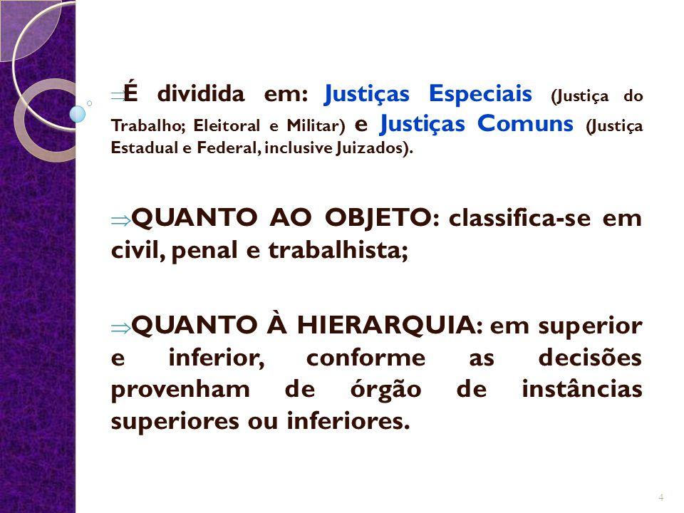  É dividida em: Justiças Especiais (Justiça do Trabalho; Eleitoral e Militar) e Justiças Comuns (Justiça Estadual e Federal, inclusive Juizados).  Q