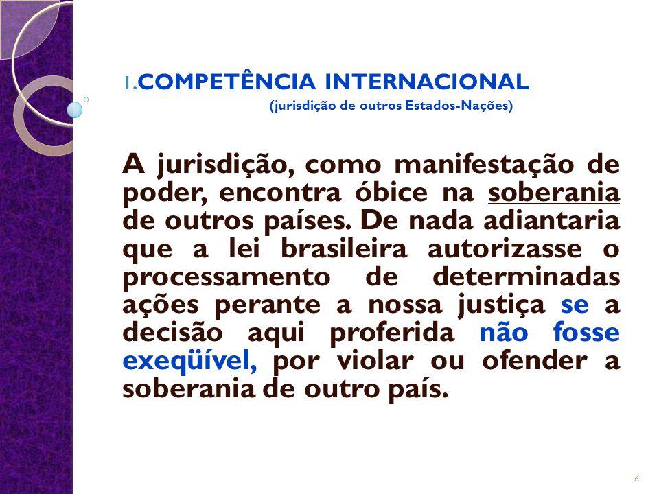 1. COMPETÊNCIA INTERNACIONAL (jurisdição de outros Estados-Nações) A jurisdição, como manifestação de poder, encontra óbice na soberania de outros paí