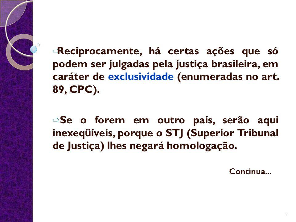  Reciprocamente, há certas ações que só podem ser julgadas pela justiça brasileira, em caráter de exclusividade (enumeradas no art. 89, CPC).  Se o