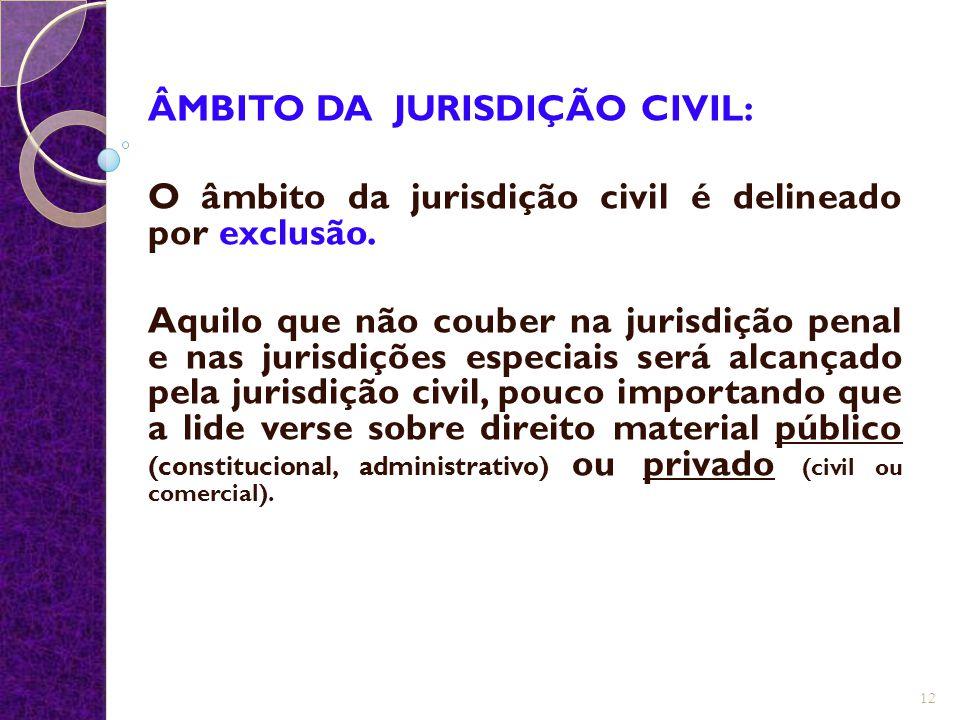 ÂMBITO DA JURISDIÇÃO CIVIL: O âmbito da jurisdição civil é delineado por exclusão. Aquilo que não couber na jurisdição penal e nas jurisdições especia