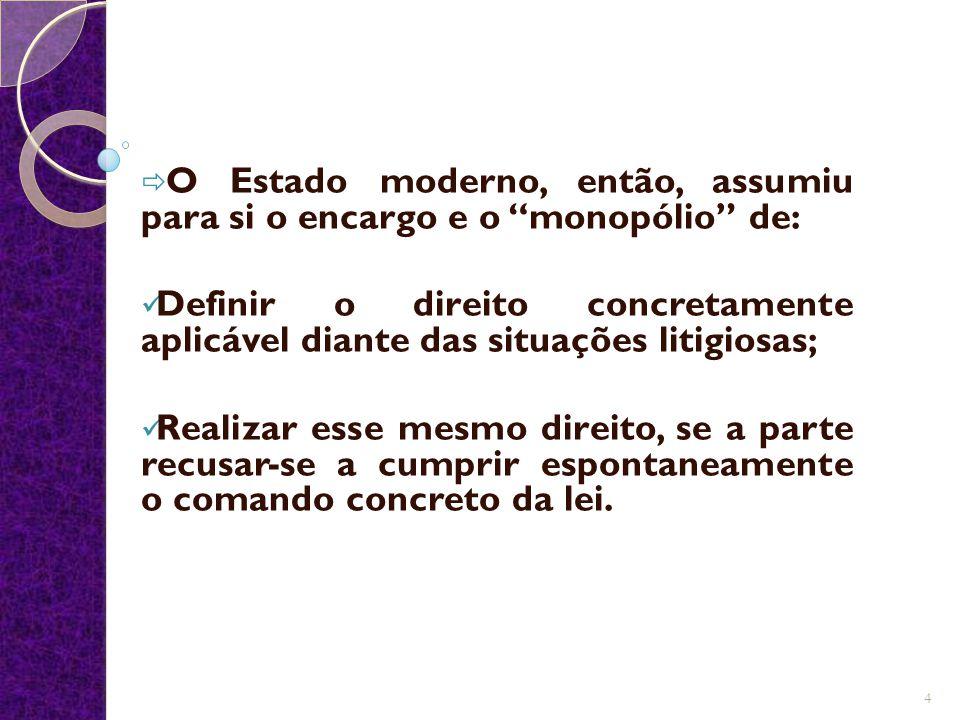 """ O Estado moderno, então, assumiu para si o encargo e o """"monopólio"""" de: Definir o direito concretamente aplicável diante das situações litigiosas; Re"""