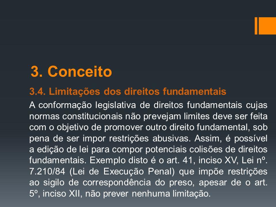 3. Conceito 3.4. Limitações dos direitos fundamentais A conformação legislativa de direitos fundamentais cujas normas constitucionais não prevejam lim