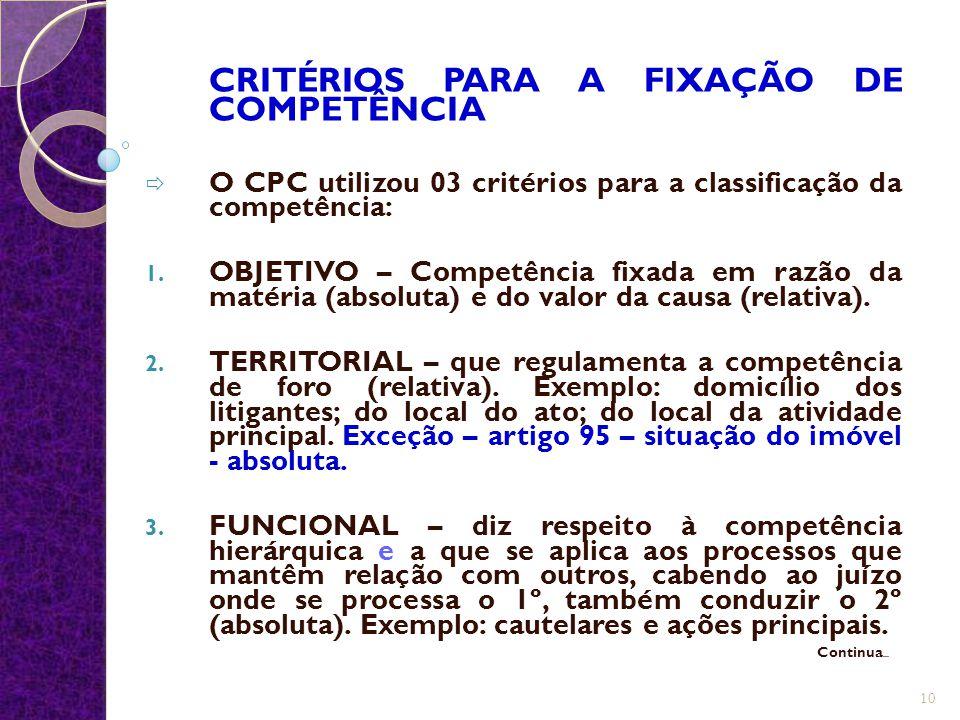 CRITÉRIOS PARA A FIXAÇÃO DE COMPETÊNCIA  O CPC utilizou 03 critérios para a classificação da competência: 1. OBJETIVO – Competência fixada em razão d