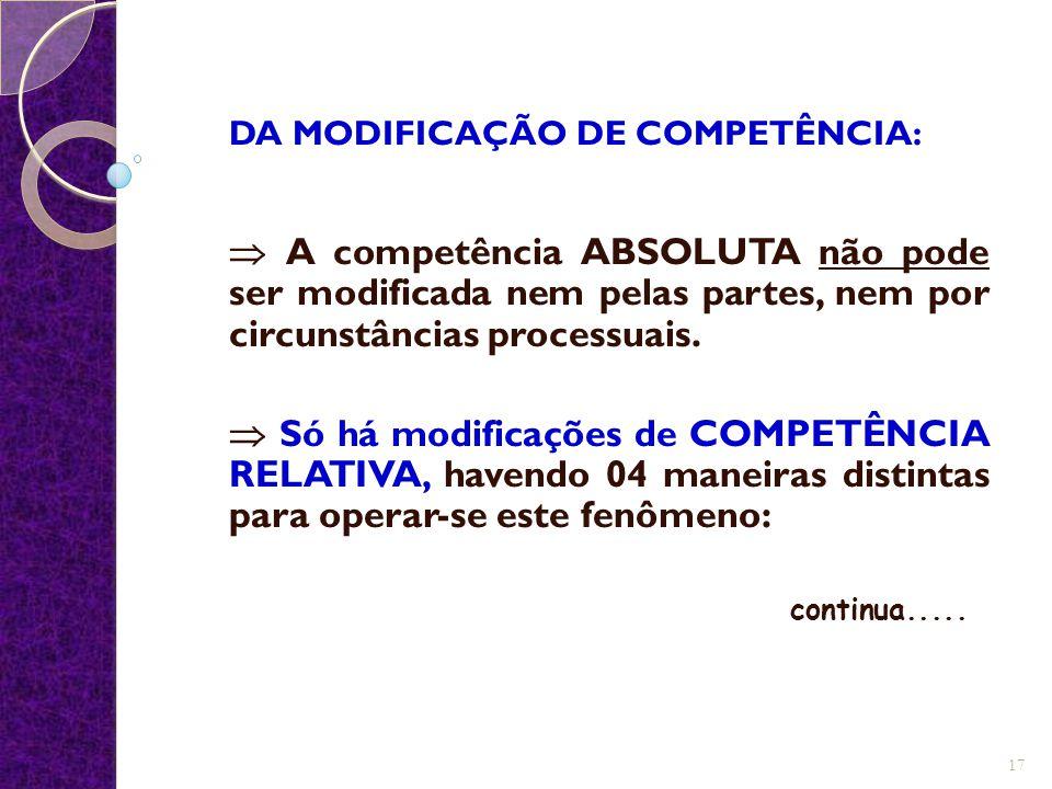 DA MODIFICAÇÃO DE COMPETÊNCIA:  A competência ABSOLUTA não pode ser modificada nem pelas partes, nem por circunstâncias processuais.  Só há modifica