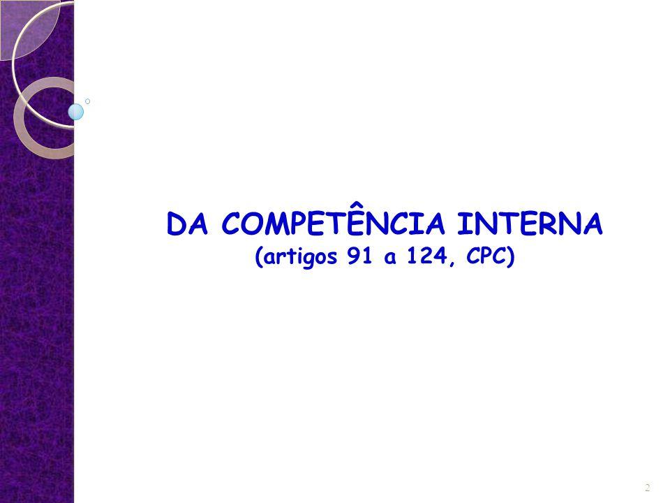 DA COMPETÊNCIA INTERNA (artigos 91 a 124, CPC) 2