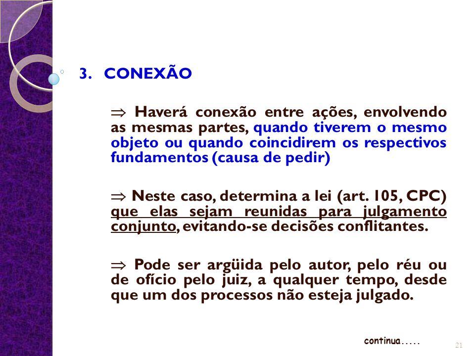 3. CONEXÃO  Haverá conexão entre ações, envolvendo as mesmas partes, quando tiverem o mesmo objeto ou quando coincidirem os respectivos fundamentos (