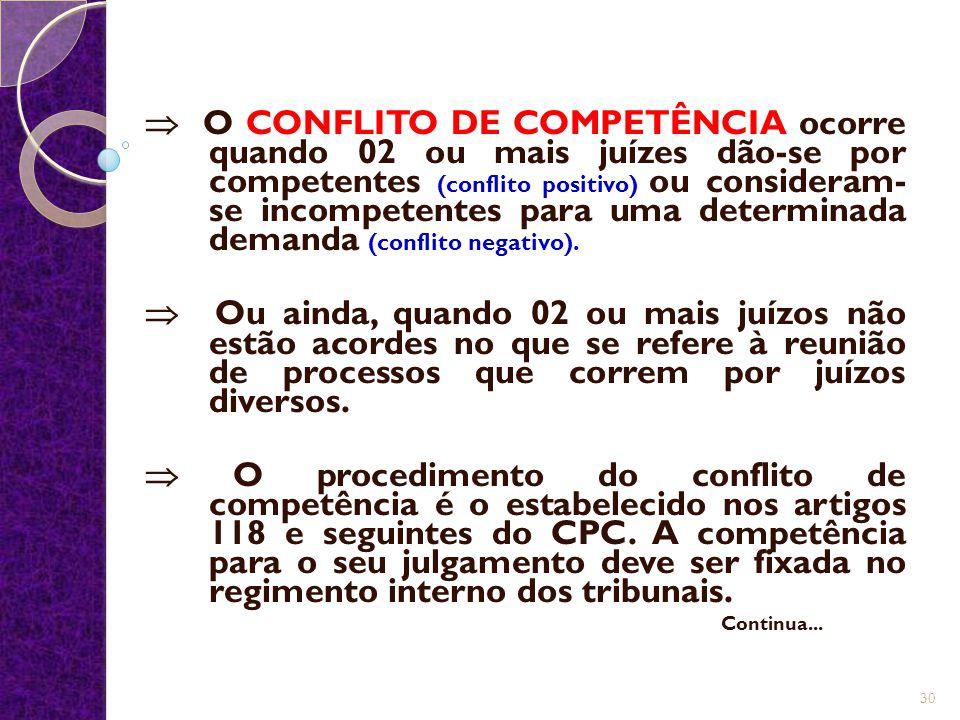  O CONFLITO DE COMPETÊNCIA ocorre quando 02 ou mais juízes dão-se por competentes (conflito positivo) ou consideram- se incompetentes para uma determ