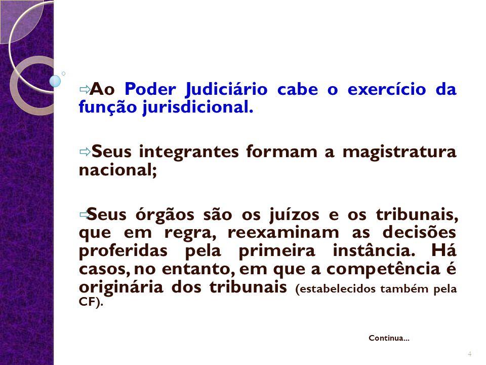  Ao Poder Judiciário cabe o exercício da função jurisdicional.  Seus integrantes formam a magistratura nacional;  Seus órgãos são os juízos e os tr