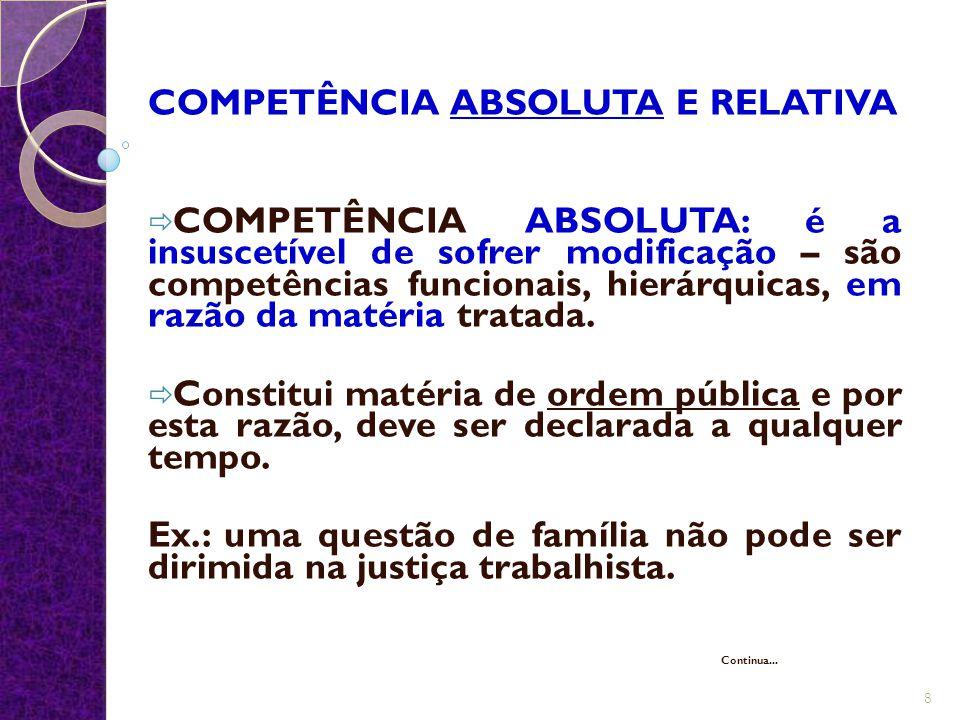COMPETÊNCIA ABSOLUTA E RELATIVA  COMPETÊNCIA ABSOLUTA: é a insuscetível de sofrer modificação – são competências funcionais, hierárquicas, em razão d