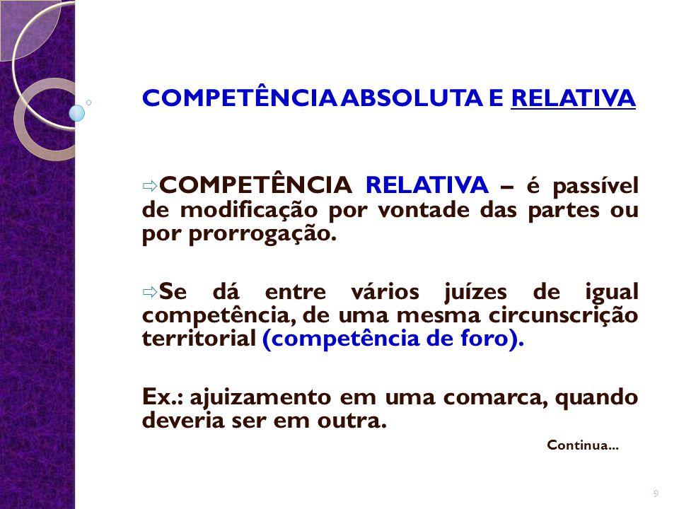 COMPETÊNCIA ABSOLUTA E RELATIVA  COMPETÊNCIA RELATIVA – é passível de modificação por vontade das partes ou por prorrogação.  Se dá entre vários juí