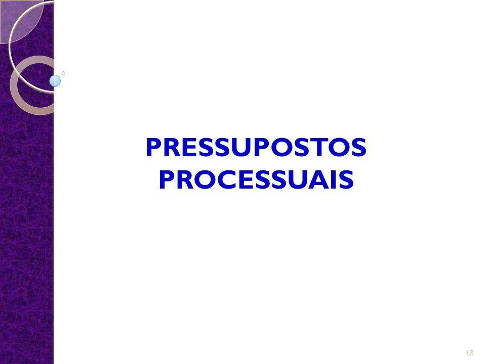 PRESSUPOSTOS PROCESSUAIS 18
