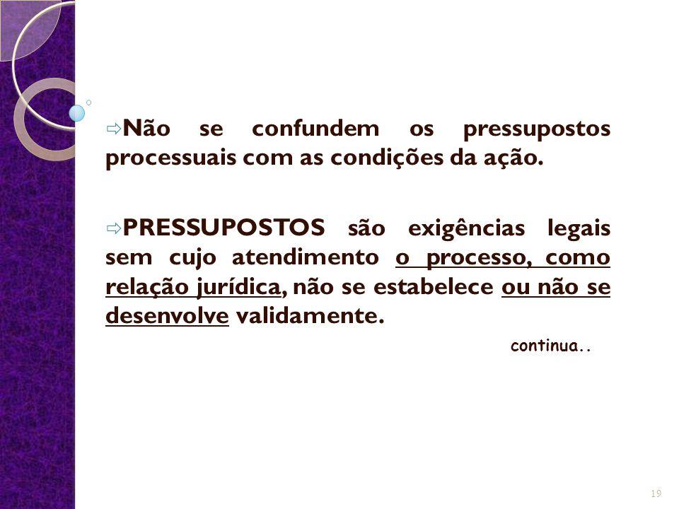  Não se confundem os pressupostos processuais com as condições da ação.  PRESSUPOSTOS são exigências legais sem cujo atendimento o processo, como re