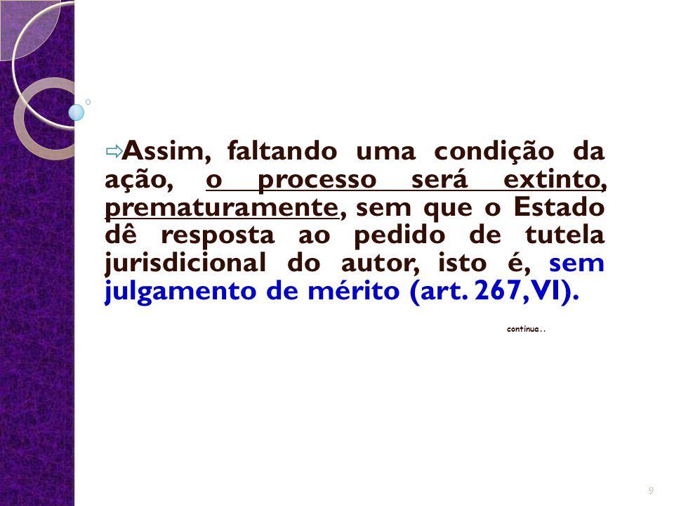  Assim, faltando uma condição da ação, o processo será extinto, prematuramente, sem que o Estado dê resposta ao pedido de tutela jurisdicional do autor, isto é, sem julgamento de mérito (art.