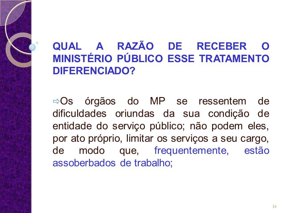 ATUAÇÃO DO MP COMO FISCAL DA LEI (custos legis) 15