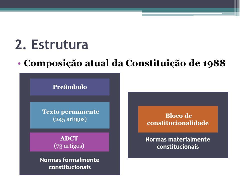 2. Estrutura Composição atual da Constituição de 1988 Normas formalmente constitucionais Preâmbulo Texto permanente (245 artigos) ADCT (73 artigos) No
