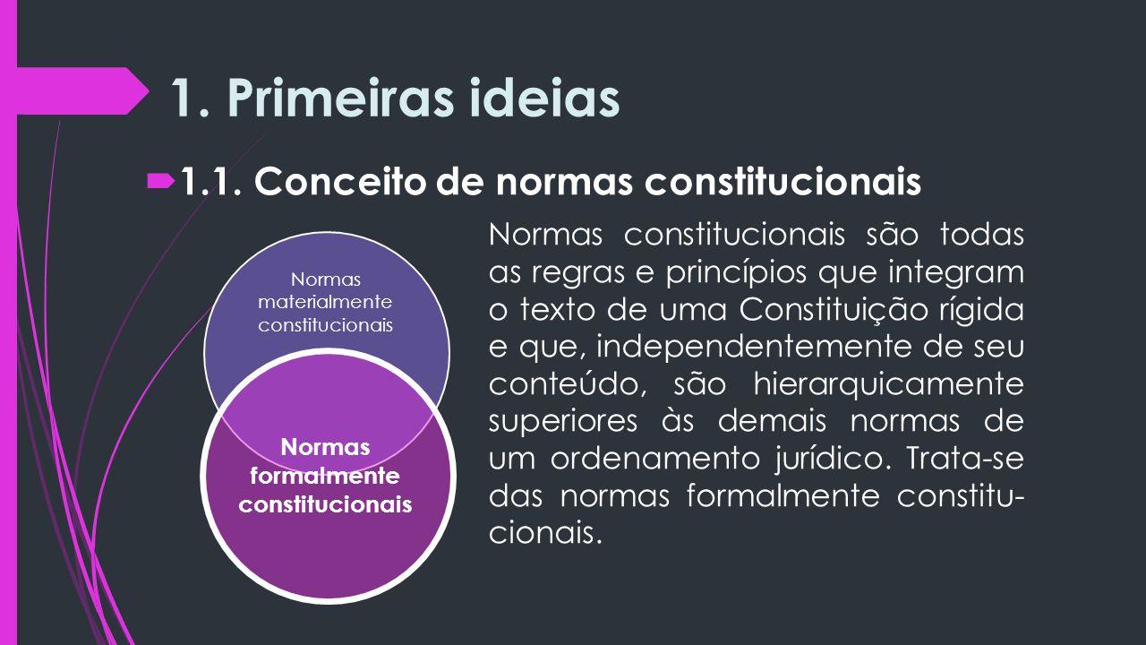 2.Constituição no tempo  2.1.
