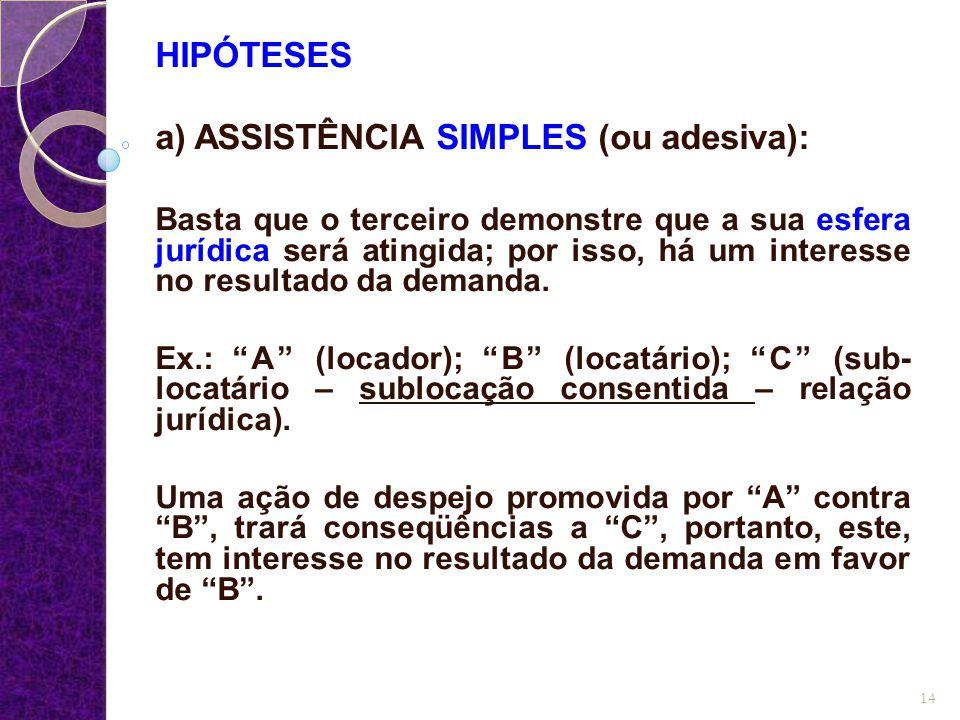 HIPÓTESES a) ASSISTÊNCIA SIMPLES (ou adesiva): Basta que o terceiro demonstre que a sua esfera jurídica será atingida; por isso, há um interesse no re