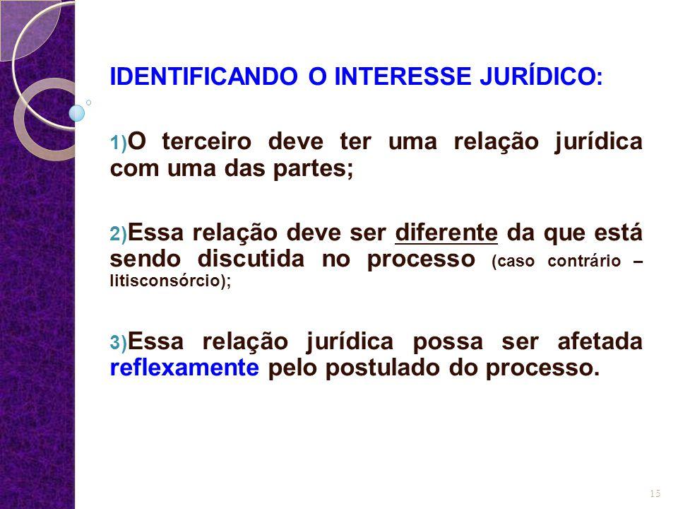 IDENTIFICANDO O INTERESSE JURÍDICO: 1) O terceiro deve ter uma relação jurídica com uma das partes; 2) Essa relação deve ser diferente da que está sendo discutida no processo (caso contrário – litisconsórcio); 3) Essa relação jurídica possa ser afetada reflexamente pelo postulado do processo.