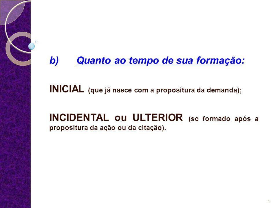 b) ASSISTÊNCIA LITISCONSORCIAL (art.