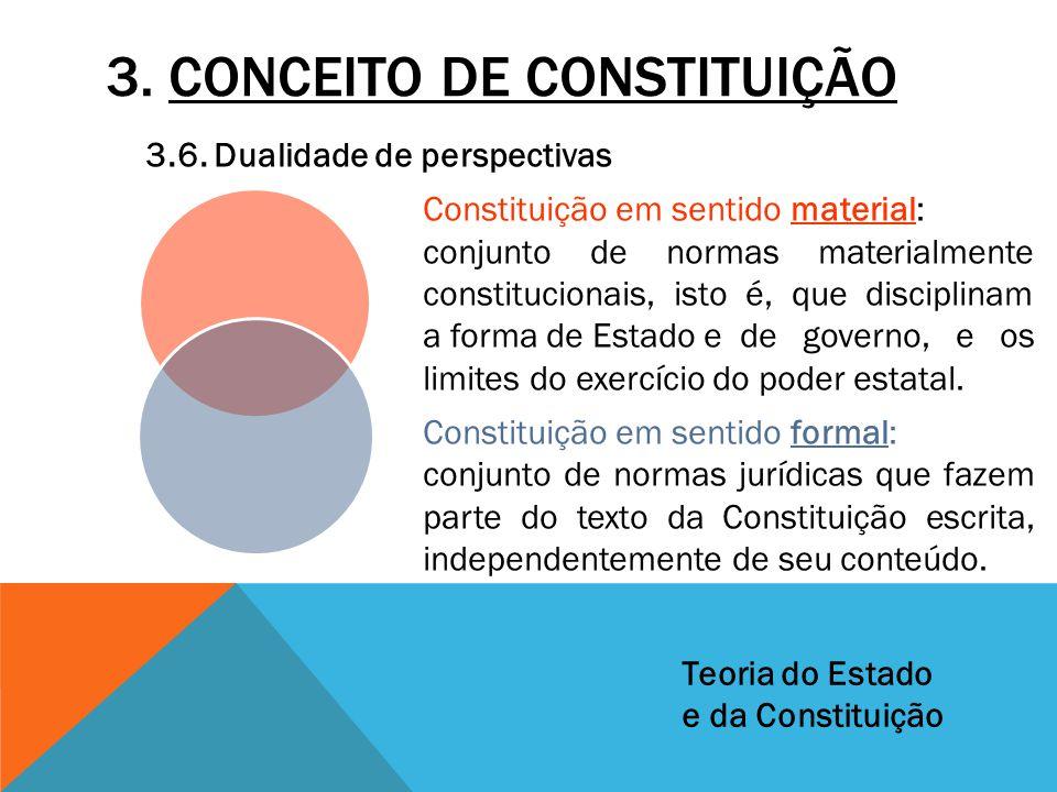 3. CONCEITO DE CONSTITUIÇÃO 3.6. Dualidade de perspectivas Constituição em sentido material: conjunto de normas materialmente constitucionais, isto é,