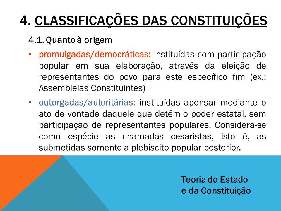 4. CLASSIFICAÇÕES DAS CONSTITUIÇÕES 4.1. Quanto à origem promulgadas/democráticas: instituídas com participação popular em sua elaboração, através da