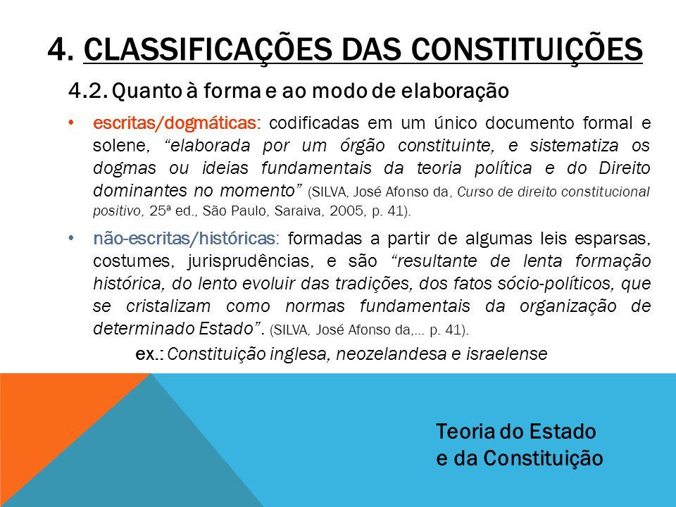4. CLASSIFICAÇÕES DAS CONSTITUIÇÕES 4.2. Quanto à forma e ao modo de elaboração escritas/dogmáticas: codificadas em um único documento formal e solene