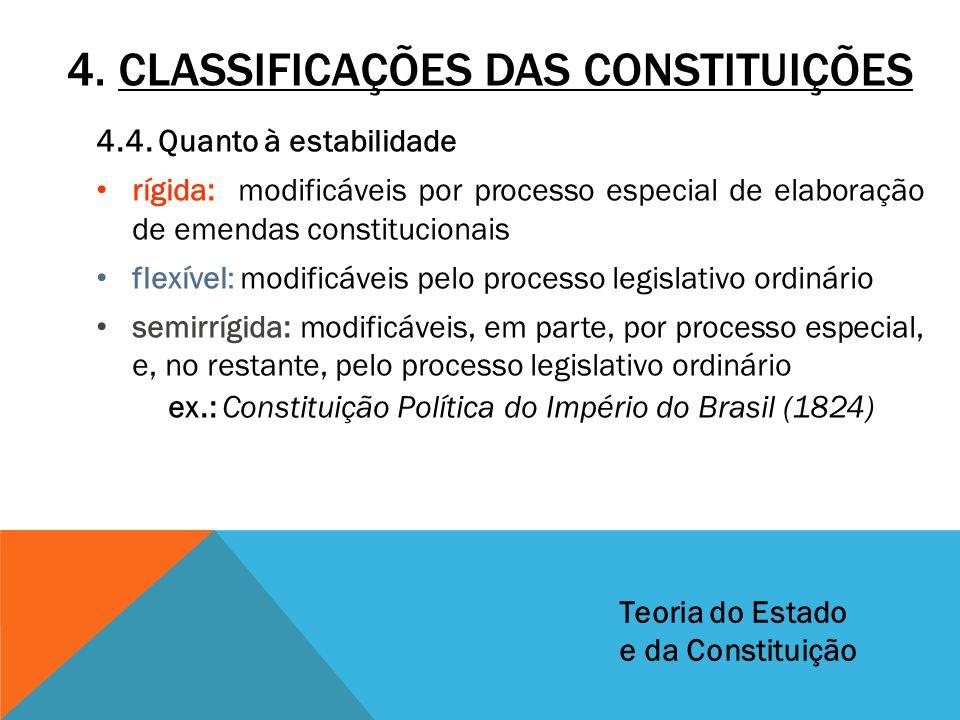 4. CLASSIFICAÇÕES DAS CONSTITUIÇÕES 4.4. Quanto à estabilidade rígida: modificáveis por processo especial de elaboração de emendas constitucionais fle