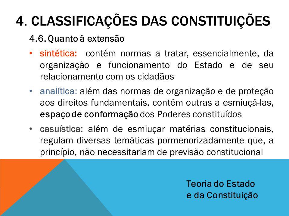 4. CLASSIFICAÇÕES DAS CONSTITUIÇÕES 4.6. Quanto à extensão sintética: contém normas a tratar, essencialmente, da organização e funcionamento do Estado