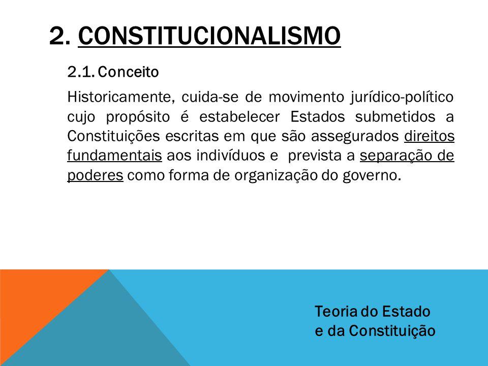 2. CONSTITUCIONALISMO 2.1. Conceito Historicamente, cuida-se de movimento jurídico-político cujo propósito é estabelecer Estados submetidos a Constitu