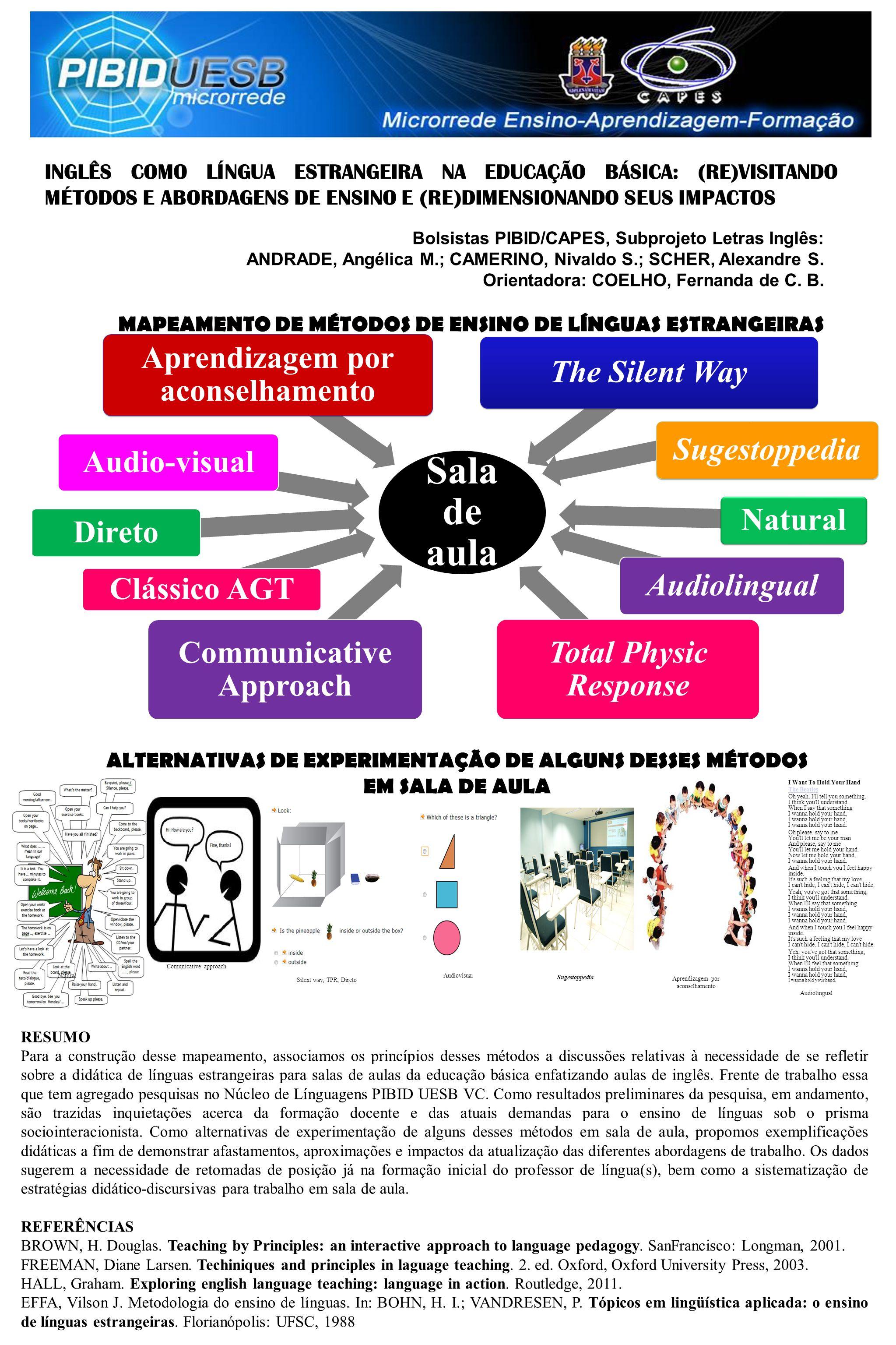 Sala de aula Clássico AGT Direto Audio-visual Aprendizagem por aconselhamento Sugestoppedia The Silent Way Communicative Approach Total Physic Respons