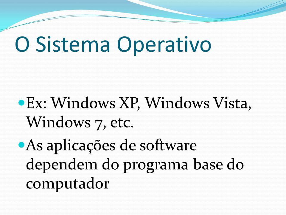 O Sistema Operativo Ex: Windows XP, Windows Vista, Windows 7, etc. As aplicações de software dependem do programa base do computador