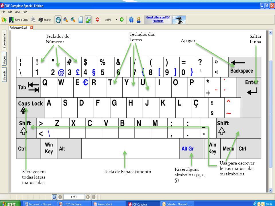Teclados do Números Teclados das Letras Apagar Saltar Linha Escrever em todas letras maiúsculas Tecla de Espacejamento Fazer alguns símbolos (@, £, §)