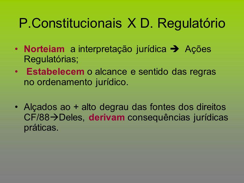 P.Constitucionais X D. Regulatório Norteiam a interpretação jurídica  Ações Regulatórias; Estabelecem o alcance e sentido das regras no ordenamento j