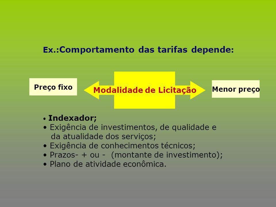 Ex.: Comportamento das tarifas depende : Indexador; Exigência de investimentos, de qualidade e da atualidade dos serviços; Exigência de conhecimentos