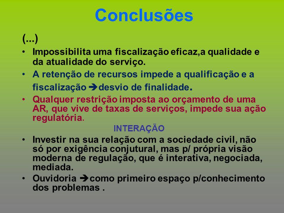 Conclusões (...) Impossibilita uma fiscalização eficaz,a qualidade e da atualidade do serviço. A retenção de recursos impede a qualificação e a fiscal