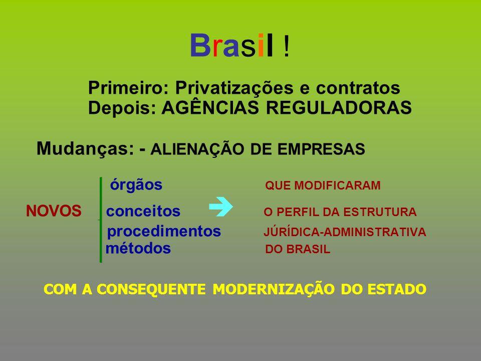 Brasil ! Primeiro: Privatizações e contratos Depois: AGÊNCIAS REGULADORAS Mudanças: - ALIENAÇÃO DE EMPRESAS órgãos QUE MODIFICARAM NOVOS conceitos  O
