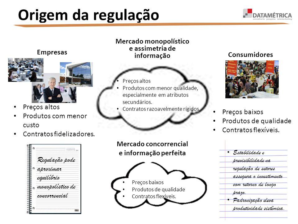 Problema da regulação Empresas Consumidores Voto Dinheiro Governo e estrutura reguladora O equilíbrio ótimo é desconhecido.